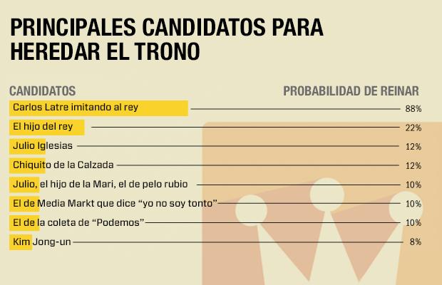 infografiarey2